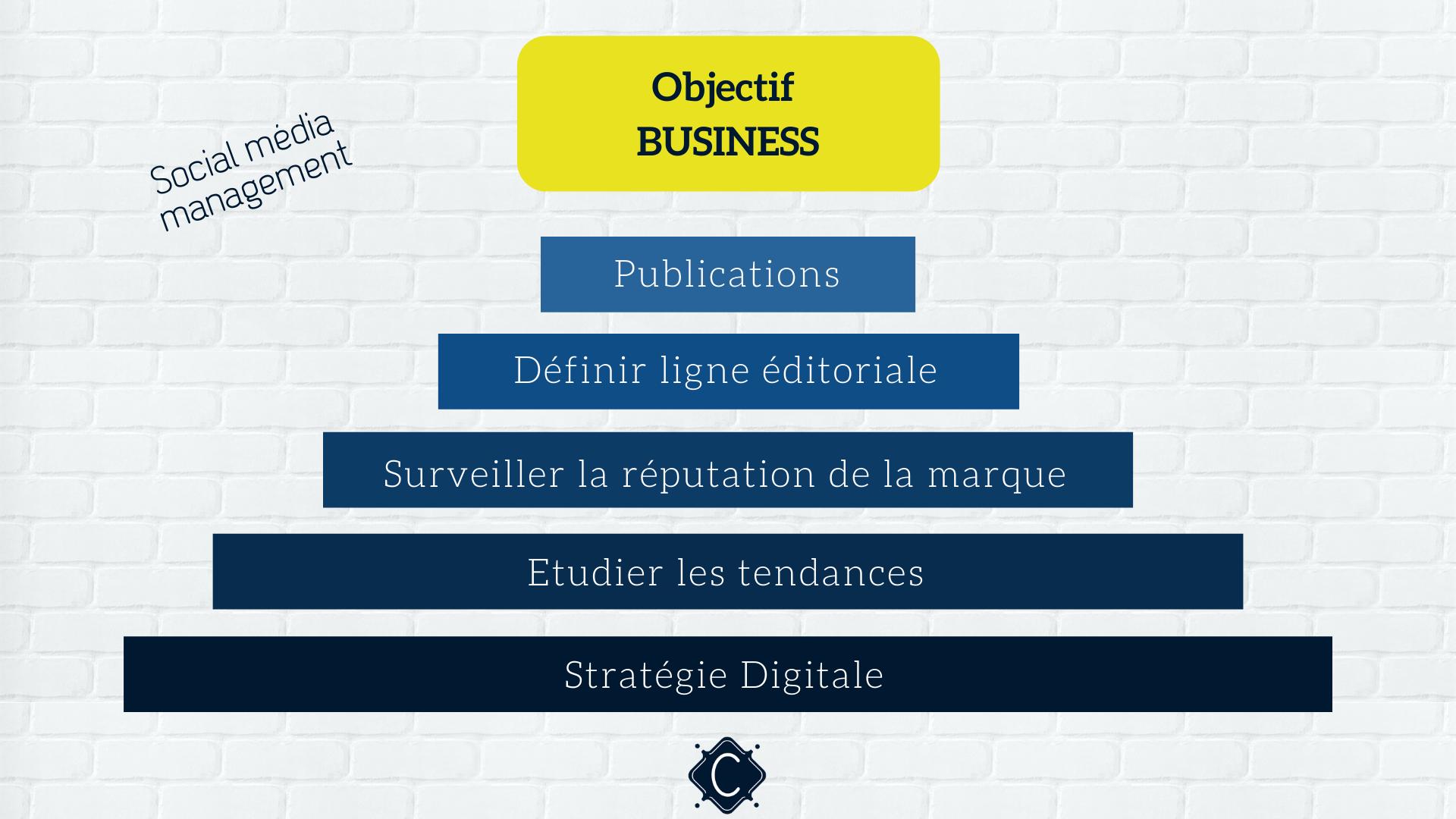 marketing-business-social-media-management