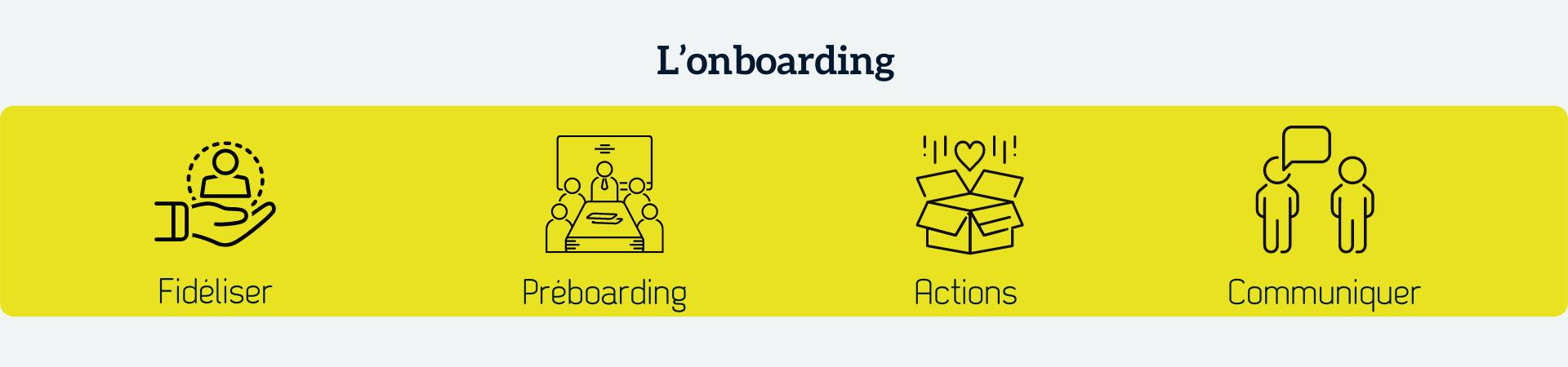 fidélisation-collaborateur-onboarding